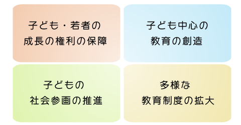 理念(図)